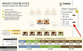 Baby Eye Chart Calculator Understanding Genetics