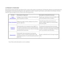 resume retail resume badak retail job objective resume samples