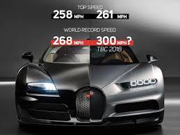 bugatti chiron 2018 top speed. beautiful top we spoke with bugatti chiron owners will never go faster than 261 mph and bugatti chiron 2018 top speed