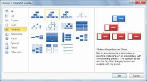 Organizational Chart Template Word Unique How To Create An