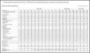 Financial Planning Sheet Excel Business Budget Xls Startup Spreadsheet Travel Free Excel