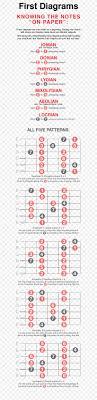 Guitar Chord Chord Chart Jazz Guitar Png 577x3356px