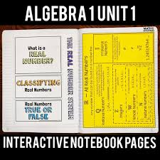 Number System Chart Algebra The Distributive Property Math By The Mountain