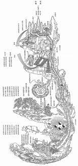 Taoism Life Chart Daoist Inner Alchemy Chart Taoism Qigong Tai Chi Qigong