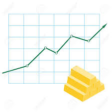 Stock Price Charts Free Graph Chart Of Stock Market Rising Price Gold Bar