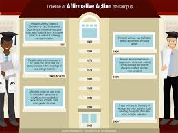 education database online blog the 8 greatest affirmative action scandals in higher ed history