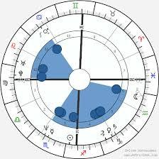 John F Kennedy Jr Birth Chart Horoscope Date Of Birth Astro