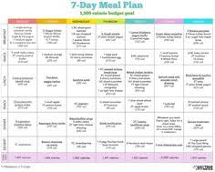 Healthy Eating Diet Chart Diet Food Planner Lamasa Jasonkellyphoto Co