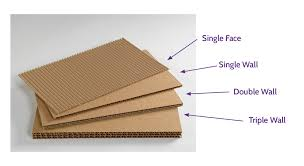 Corrugated Strength Chart Custom Corrugated Boxes 101 Cardboard Box Sizes Chicago Il