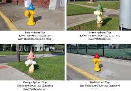Fire Hydrant Colors Henderson Water Utility