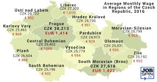 data by czech average earnings information system ispv 2017