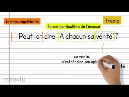 Philosophie   M  thodologie de la dissertation  l     introduction    pisode   YouTube
