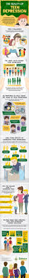 must see teenage depression pins depression anxiety quotes the reality of teen depression infographic