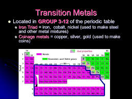 Chapter 20 Elements and Their Properties. Chapter 20 Section 1 ...