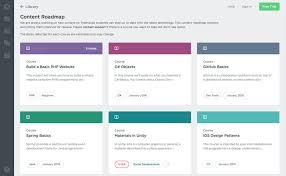 Responsive Web Design Ideas  Responsive Web Design 50 Examples Web Design Treehouse