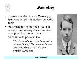 Chemistry History of the Periodic Table. ITS Chemistry During the ...