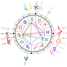 Astrology And Natal Chart Of Laurent Garnier Born On 1966 02 01