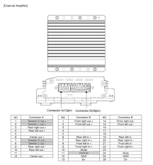 kenwood ddx6019 wiring diagram color wiring diagram kenwood wiring colors diagram trailer wiring diagram for kenwood car stereo