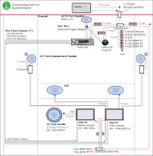 car audio wiring diagrams multiple s wiring library diagram z2 4ch wiring diagram wiring diagram two