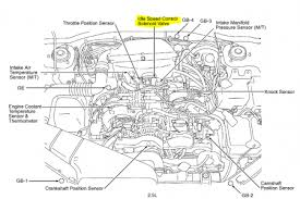 2009 subaru forester engine diagram petaluma back > gallery for > subaru outback engine diagram