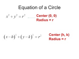 lesson 10 4 equations of circles ppt
