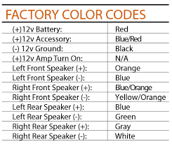 2007 chevy cobalt radio wire colors images chevy cobalt forum 2007 hyundai santa fe fuel pump schematic image wiring diagram