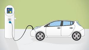 Image result for ev policy india