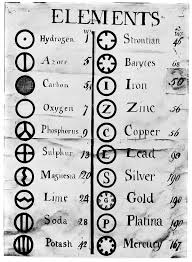History Of The Periodic Table Wikipedia