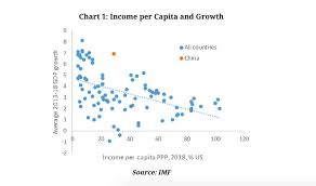Chinas True Economic Growth Could Be Half Of What Everyone
