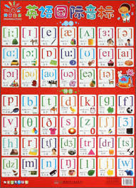 Phonetic alphabet lists with numbers and pronunciations for telephone and radio use. Sunny Baby Wall Chart English Alphabet English International Phonetic Alphabet