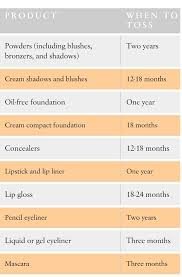 Limelight By Alcone Concealer Chart Www Limelightbyalcone Com Kellijudkins Limelight By Alcone