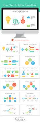 Ppt Flowchart Template Powerpoint Flowchart Ppt Template Inspirational Gantt Chart Free