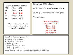 Multi Tiered Training For Xc Track Ppt Download