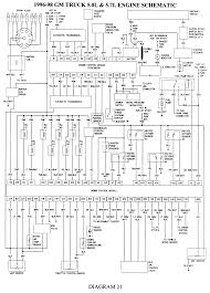 1976 ford thunderbird 7 5l 4bl ohv 8cyl repair guides wiring 22 1996 98 gm truck 5 0l and 5 7l engine schematic