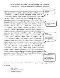 persuasive essay topics for th grade co persuasive