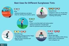 Tints For Sunglasses Does Color Matter