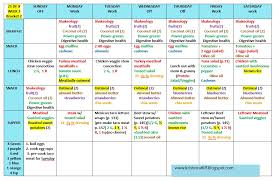 Weekly Meal Plan Interesting Prescription For Health Meal Planning My Meal Plan For Week 44 Of