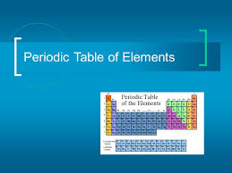 Periodic Table of Elements. gold silver helium oxygen mercury ...