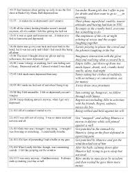 good essay topics for catcher in the rye good essay topics for catcher in the rye
