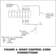jlg 20mvl wiring schematics jlg toucan mast boom lifts e eazi s jlg jlg platform diagram all about repair and wiring collections jlg platform diagram auto lift wiring diagram