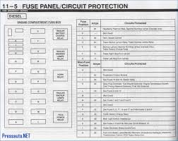 2004 ford expedition fuse box @ 89 ford f250 wiring diagrams free 2003 ford expedition fuse box location at 2004 Expedition Fuse Box
