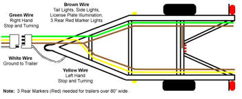 wiring trailer tail lights diagram wiring diagram How To Wire Trailer Lights Diagram utility trailer tail lights wiring diagram wire diagram trailer lights