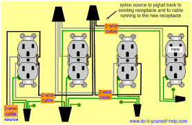 wiring diagrams to add a receptacle outlet do it yourself help com Wiring Outlets Diagram diagram to add a new receptacle wiring outlet diagram