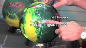 Bowling Ball Finger Pitch Chart Storm Tips Understanding Ball Layouts
