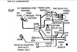 vacuum lines diagrams i got them all third generation f re vacuum lines diagrams i got them all