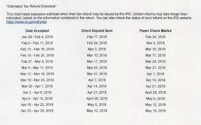 Refund Schedule Chart Estimated Tax Refund Schedule Opinion
