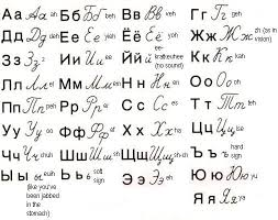 Cyrillic Chart Russian Alphabet A To Z Bing Images Russian Language