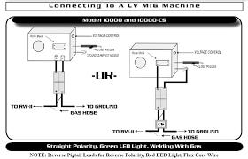 mig welder wiring diagram new era of wiring diagram • ready welder wiring diagram wiring diagrams schematic rh 18 pelzmoden mueller de sip mig welder wiring
