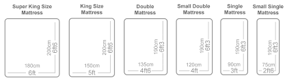 mattress sizes double. UK Standard Mattress Sizes Double S