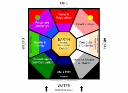 incredible feng shui bagua bedroom. Contemporary Incredible Feng Shui Bedroom Map Images On Lovely H73 For  Inspirational Home Decorating And Incredible Bagua S